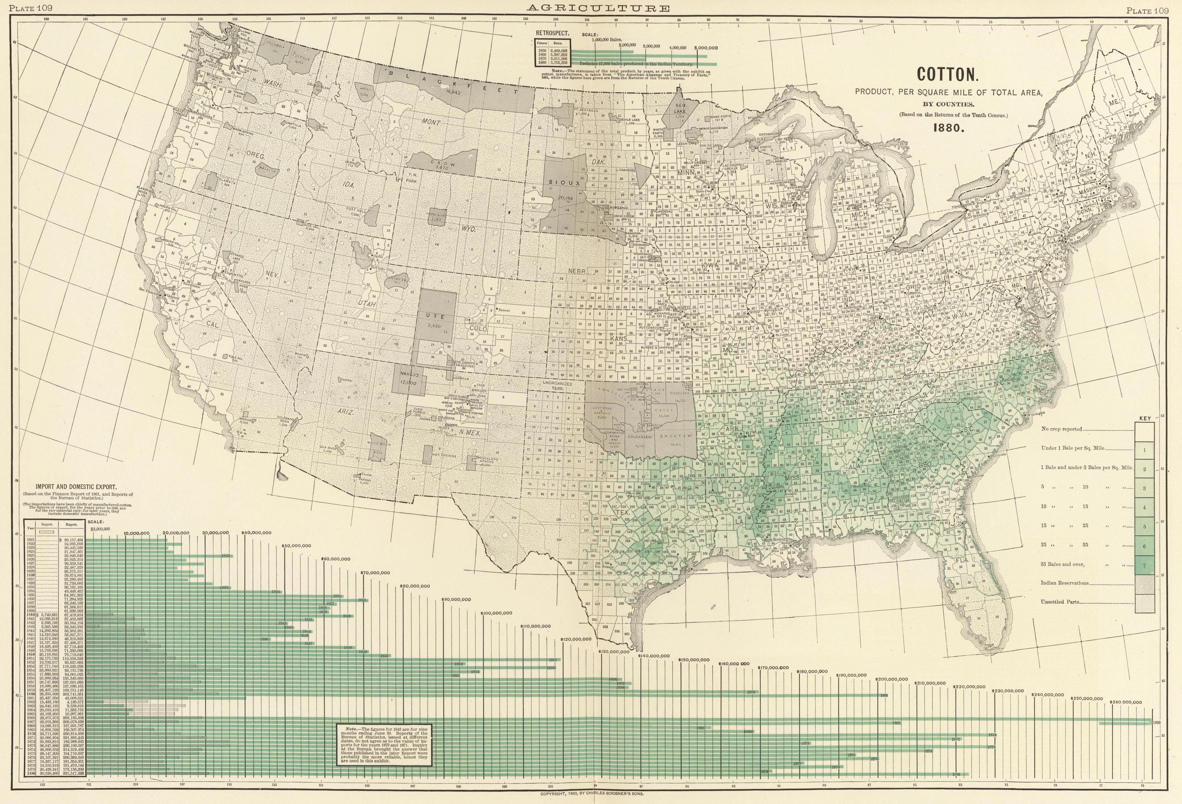 A Map Of Us Cotton Production In 1880 With Charts Showing Figures - 1850-map-of-us